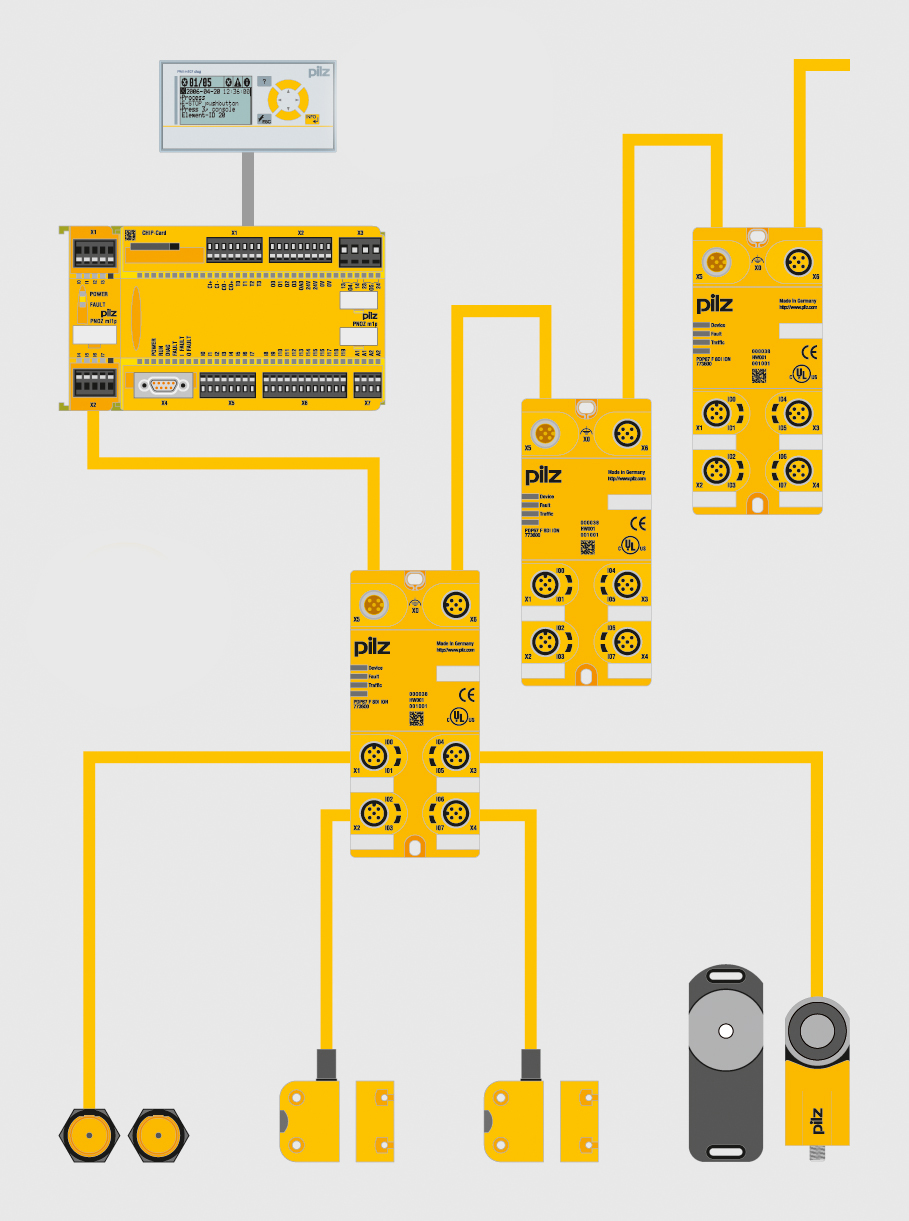 Pilz Safety Relay Diagram Everything About Wiring Circuit Light Curtain For Abb Relays Aux